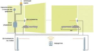 Схема устройства автоматики для распашных ворот