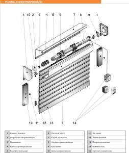 Ворота рольставни с электроприводом