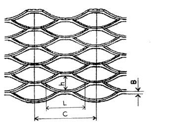 Геометрические параметры сетки ЦПВС.