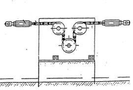 Схема цепного привода.