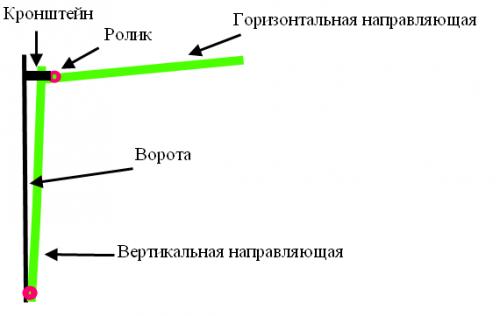 Схема опоры механизма из уголка.