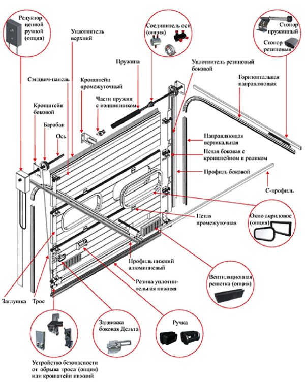 Как сделать гаражных ворот 7