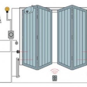 Схема дистанционно закрываемой «гармошки».