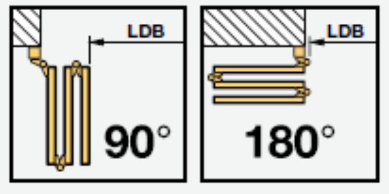 Угол открывания створок ворот 90° и 180°.