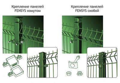 Варианты крепления на хомутах и скобах. Ист. http://sdelai-zabor.ru/metallicheskij/66-3d-zabor.